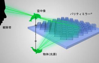 (パリティー・イノベーションズ「技術紹介」より)
